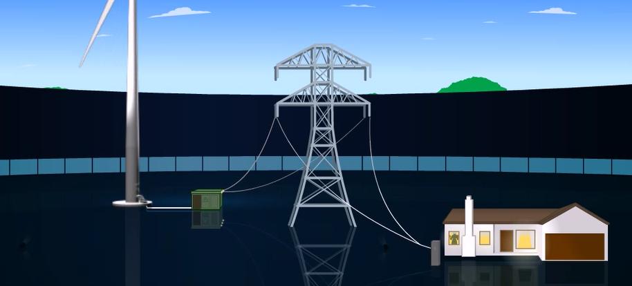 strøm fra vindmøller